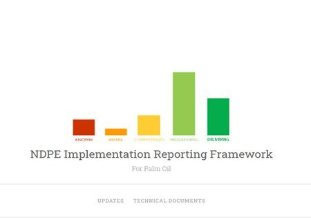 The No Deforestation, No Peat, No Exploitation (NDPE) Implementation Reporting Framework (IRF)